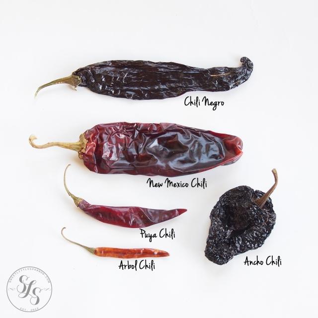 {Kitchen DIY} Chili Powder Spice Blend - Chili Varieties