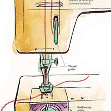 Sewing 101 – Sewing Machine Basics: Thread Tension, Demystified